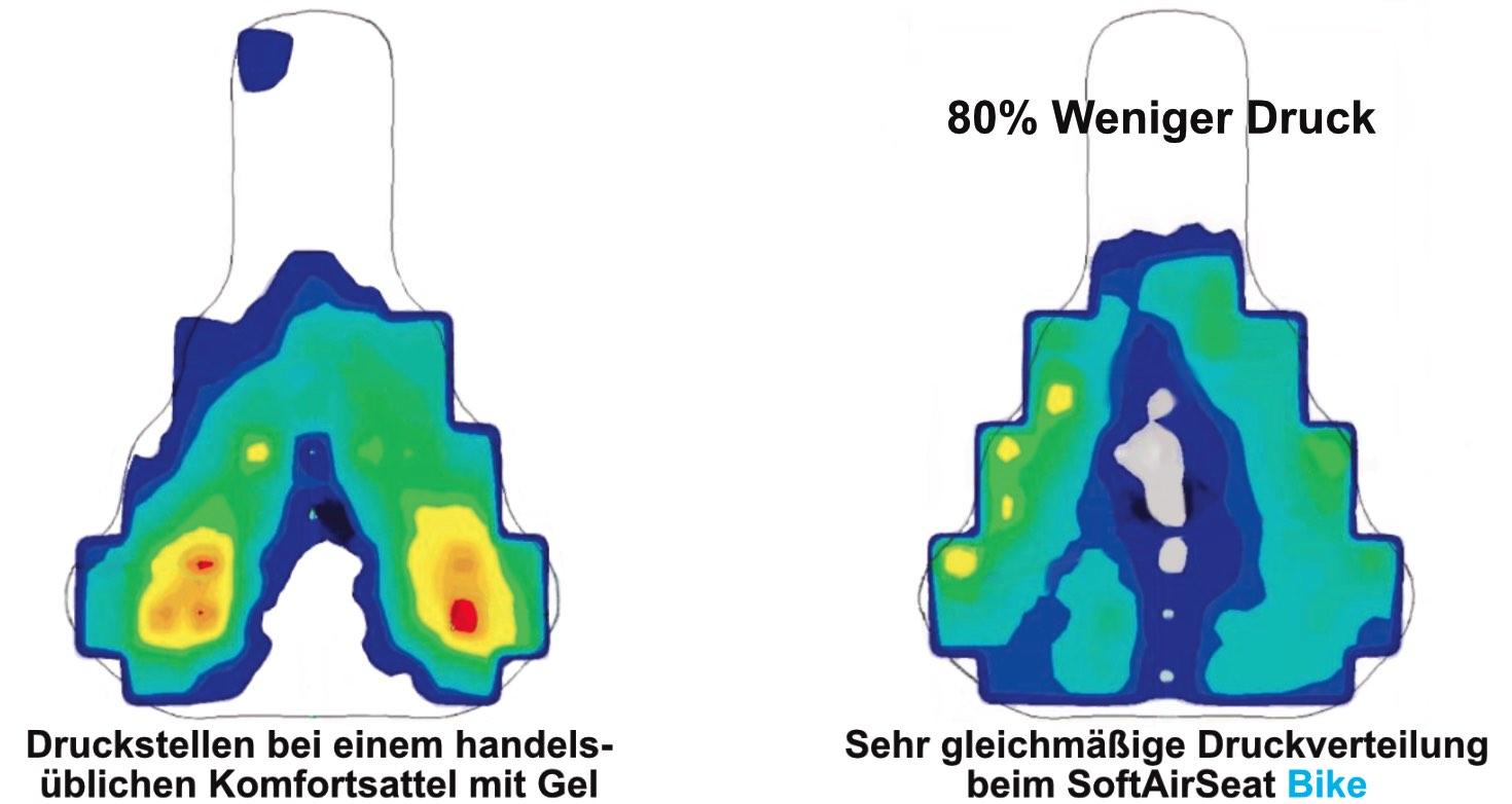 SoftAirSeat Bike - Sitzdruck Vergleich